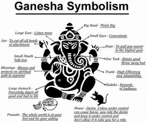 Nagas with Ganesha
