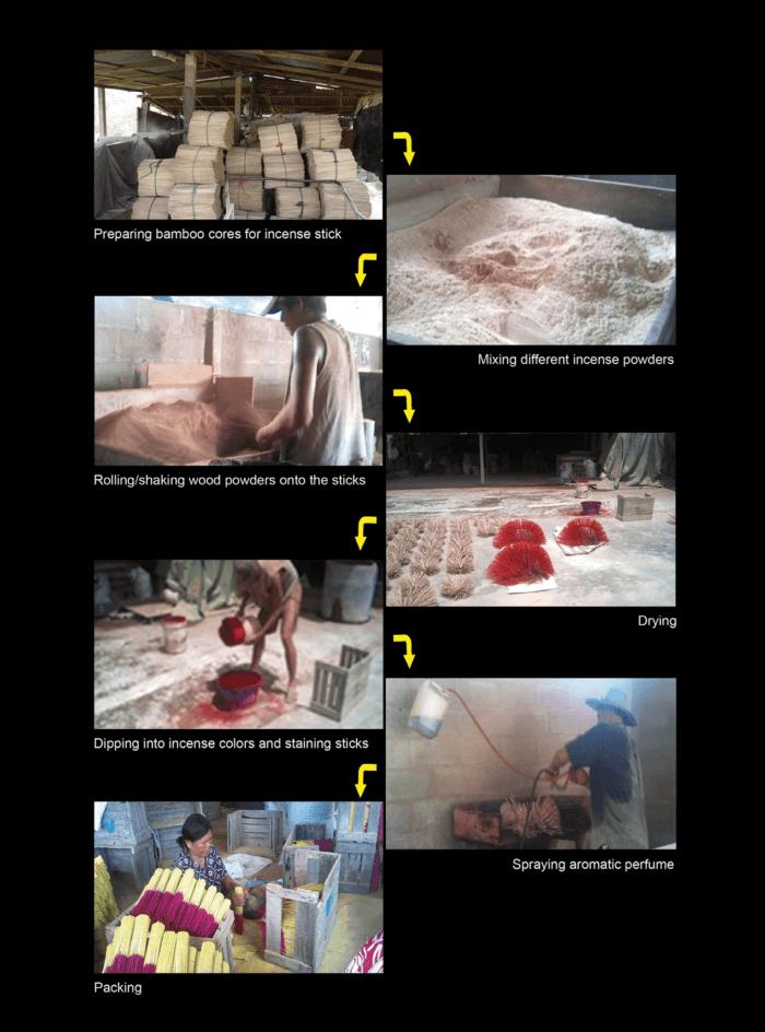 Thai Incense Making  Methods